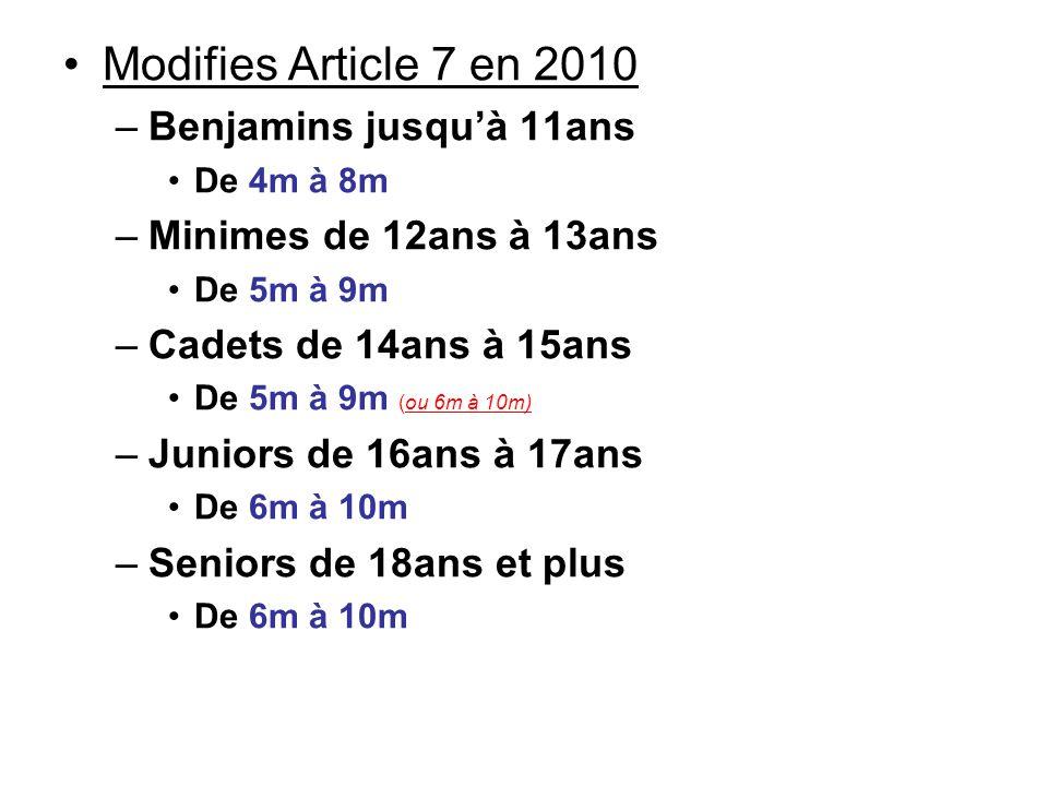 Modifies Article 7 en 2010 –Benjamins jusquà 11ans De 4m à 8m –Minimes de 12ans à 13ans De 5m à 9m –Cadets de 14ans à 15ans De 5m à 9m (ou 6m à 10m) –