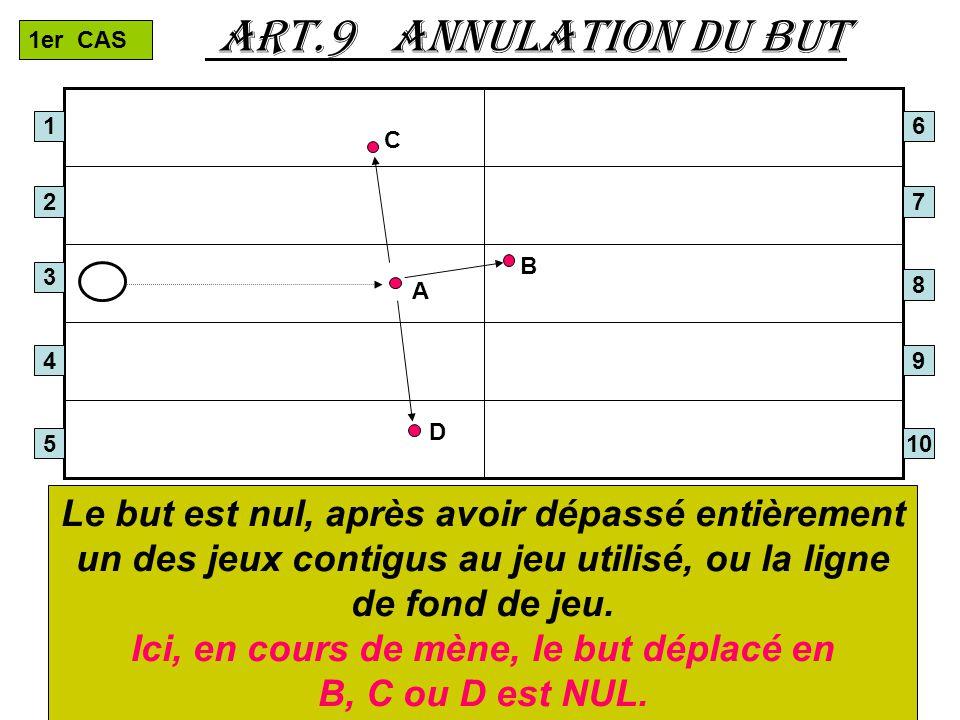 Art.9 annulation du but 1 2 3 4 5 1er CAS Le but est nul, après avoir dépassé entièrement un des jeux contigus au jeu utilisé, ou la ligne de fond de