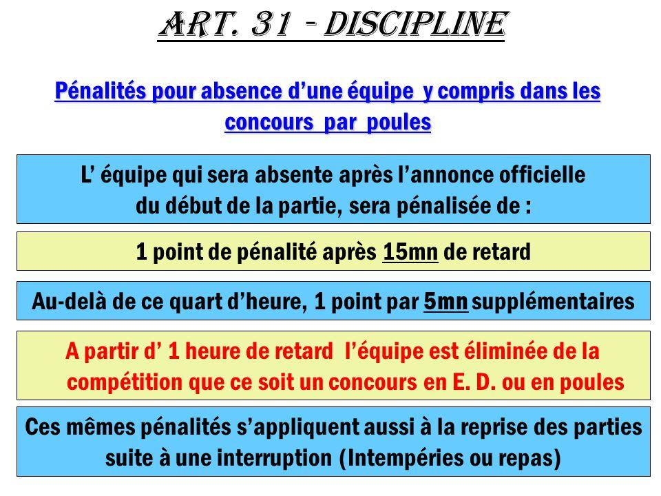 Art. 31 - Discipline L équipe qui sera absente après lannonce officielle du début de la partie, sera pénalisée de : Pénalités pour absence dune équipe
