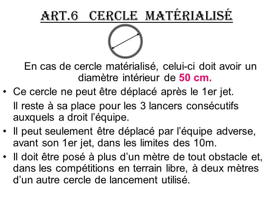 ART.6 Cercle matérialisé En cas de cercle matérialisé, celui-ci doit avoir un diamètre intérieur de 50 cm. Ce cercle ne peut être déplacé après le 1er
