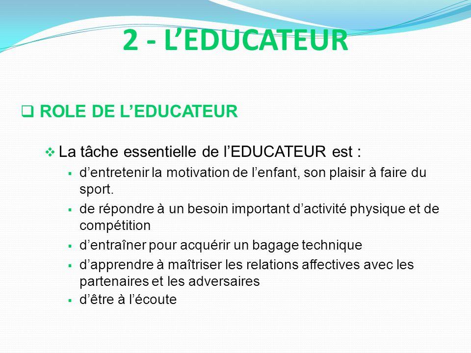 ROLE DE LEDUCATEUR La tâche essentielle de lEDUCATEUR est : dentretenir la motivation de lenfant, son plaisir à faire du sport.