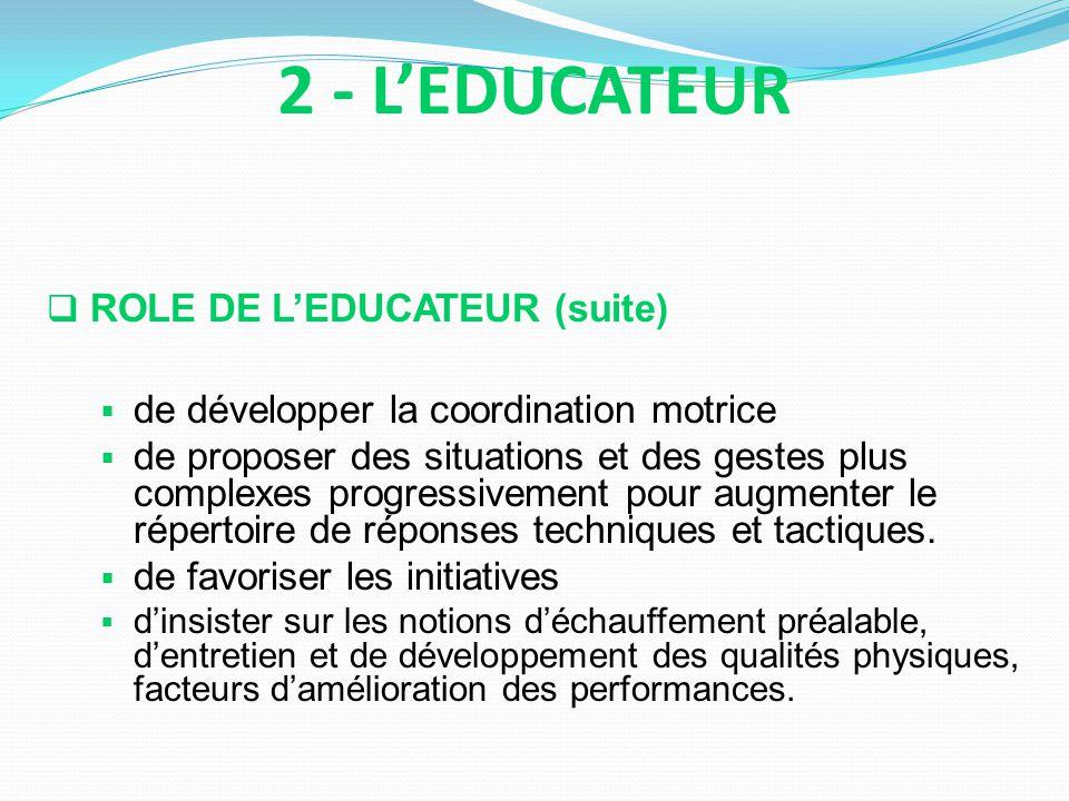ROLE DE LEDUCATEUR (suite) de développer la coordination motrice de proposer des situations et des gestes plus complexes progressivement pour augmenter le répertoire de réponses techniques et tactiques.