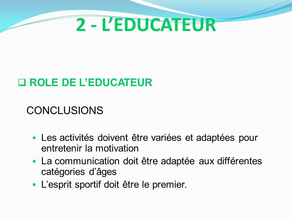 ROLE DE LEDUCATEUR CONCLUSIONS Les activités doivent être variées et adaptées pour entretenir la motivation La communication doit être adaptée aux dif