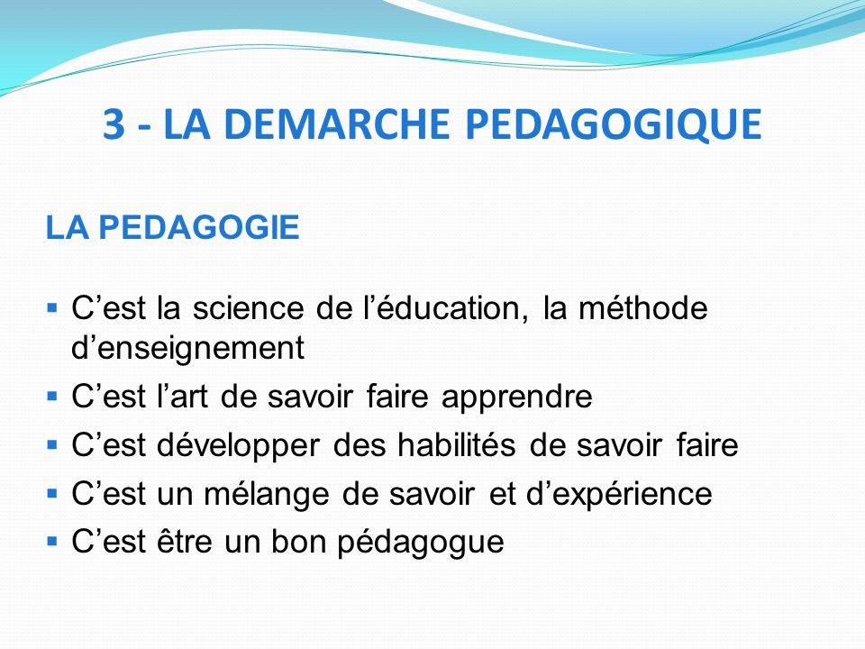 LA PEDAGOGIE Cest la science de léducation, la méthode denseignement Cest lart de savoir faire apprendre Cest développer des habilités de savoir faire Cest un mélange de savoir et dexpérience Cest être un bon pédagogue 3 - LA DEMARCHE PEDAGOGIQUE