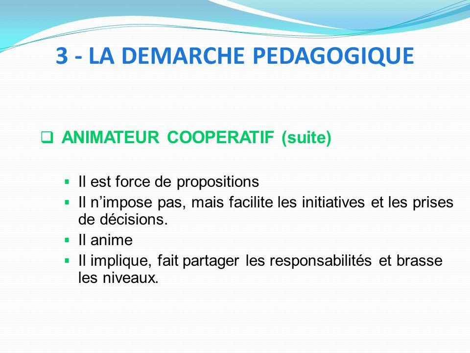 ANIMATEUR COOPERATIF (suite) Il est force de propositions Il nimpose pas, mais facilite les initiatives et les prises de décisions.