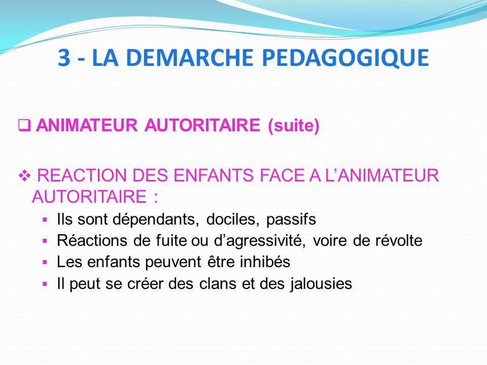 ANIMATEUR AUTORITAIRE (suite) REACTION DES ENFANTS FACE A LANIMATEUR AUTORITAIRE : Ils sont dépendants, dociles, passifs Réactions de fuite ou dagress