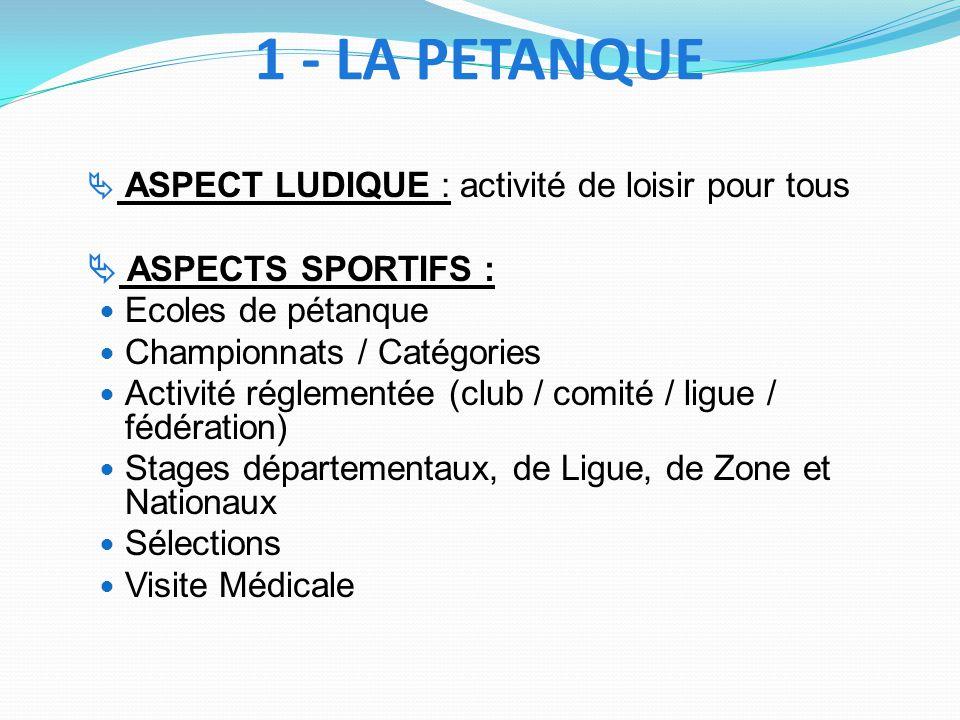 ASPECT LUDIQUE : activité de loisir pour tous ASPECTS SPORTIFS : Ecoles de pétanque Championnats / Catégories Activité réglementée (club / comité / li