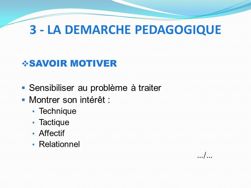 SAVOIR MOTIVER Sensibiliser au problème à traiter Montrer son intérêt : Technique Tactique Affectif Relationnel …/… 3 - LA DEMARCHE PEDAGOGIQUE