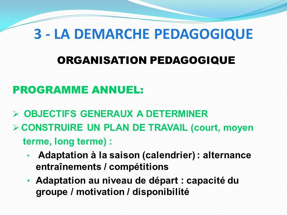 ORGANISATION PEDAGOGIQUE PROGRAMME ANNUEL: OBJECTIFS GENERAUX A DETERMINER CONSTRUIRE UN PLAN DE TRAVAIL (court, moyen terme, long terme) : Adaptation à la saison (calendrier) : alternance entraînements / compétitions Adaptation au niveau de départ : capacité du groupe / motivation / disponibilité 3 - LA DEMARCHE PEDAGOGIQUE