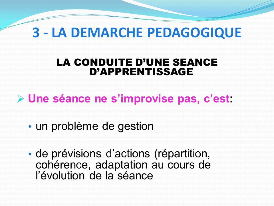 LA CONDUITE DUNE SEANCE DAPPRENTISSAGE Une séance ne simprovise pas, cest: un problème de gestion de prévisions dactions (répartition, cohérence, adaptation au cours de lévolution de la séance 3 - LA DEMARCHE PEDAGOGIQUE