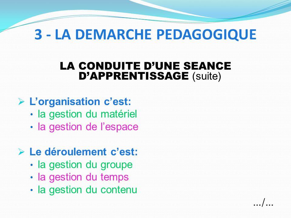 LA CONDUITE DUNE SEANCE DAPPRENTISSAGE (suite) Lorganisation cest: la gestion du matériel la gestion de lespace Le déroulement cest: la gestion du groupe la gestion du temps la gestion du contenu.../...