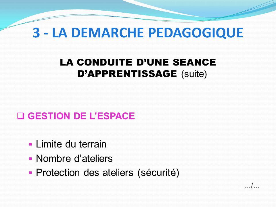 LA CONDUITE DUNE SEANCE DAPPRENTISSAGE (suite) GESTION DE LESPACE Limite du terrain Nombre dateliers Protection des ateliers (sécurité).../... 3 - LA