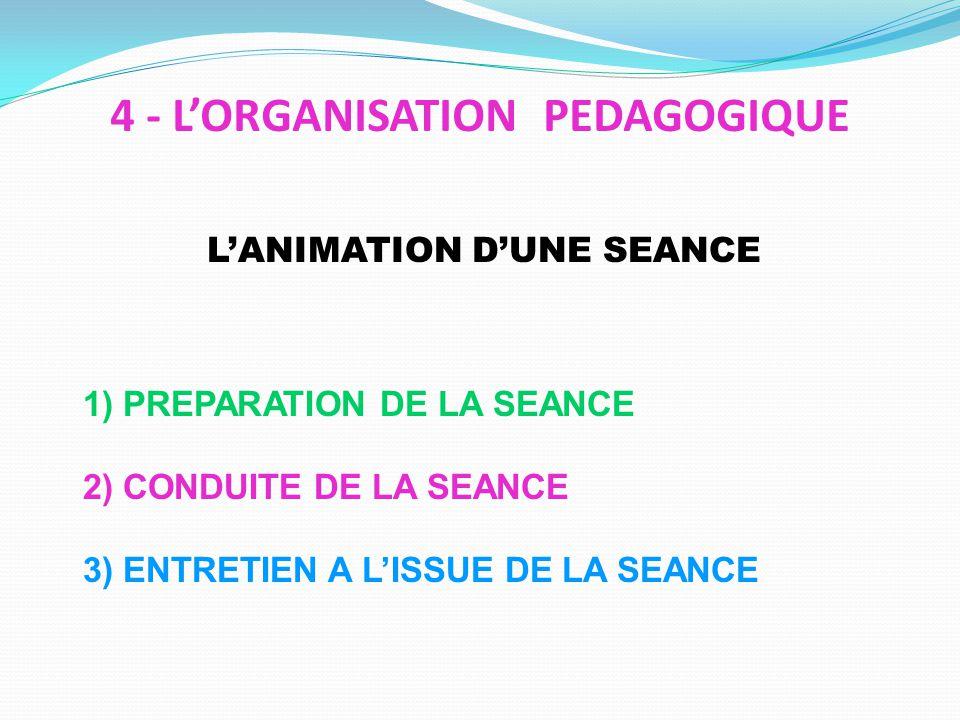 LANIMATION DUNE SEANCE 1) PREPARATION DE LA SEANCE 2) CONDUITE DE LA SEANCE 3) ENTRETIEN A LISSUE DE LA SEANCE.../... 4 - LORGANISATION PEDAGOGIQUE