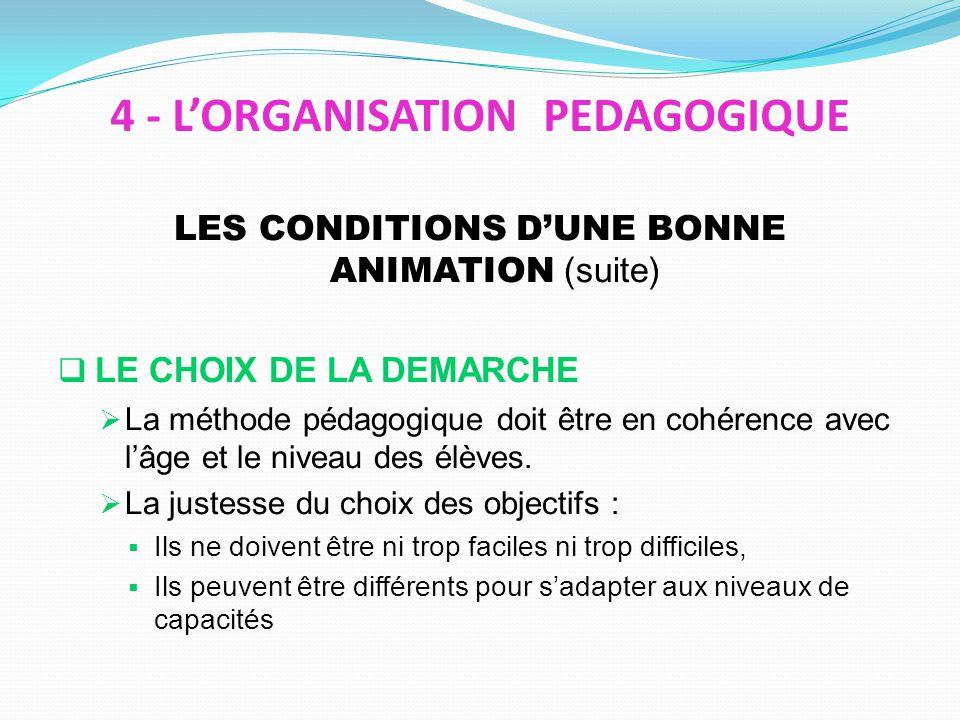 LES CONDITIONS DUNE BONNE ANIMATION (suite) LE CHOIX DE LA DEMARCHE La méthode pédagogique doit être en cohérence avec lâge et le niveau des élèves. L