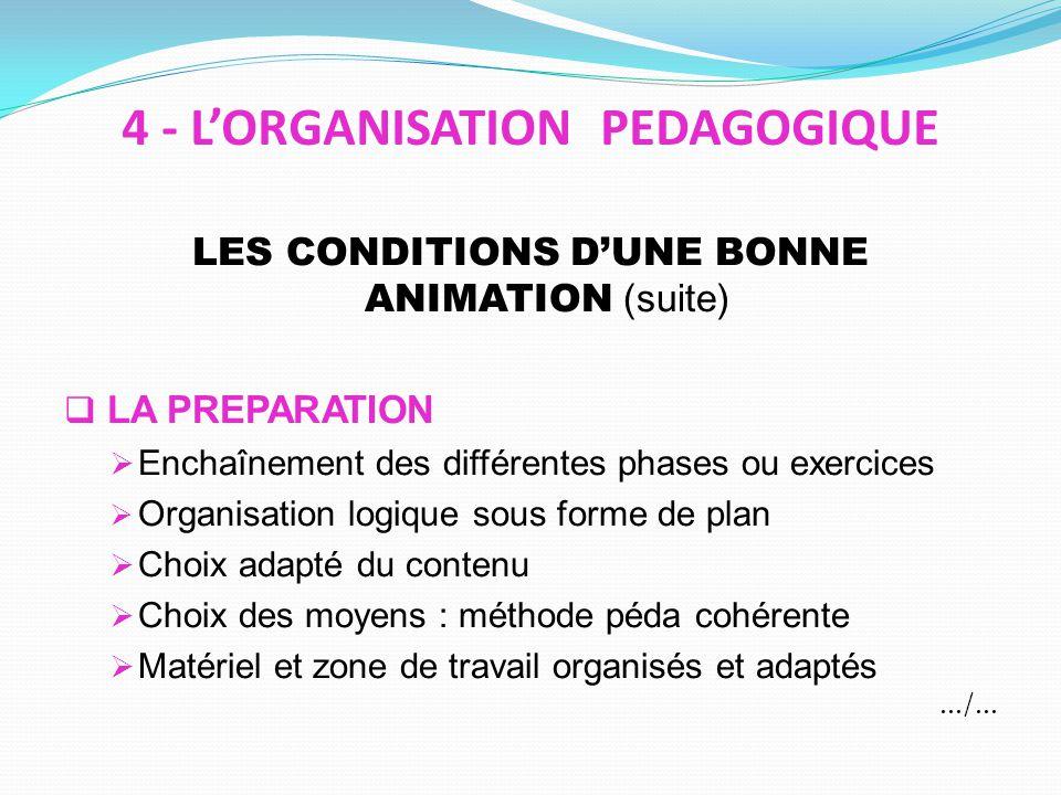LES CONDITIONS DUNE BONNE ANIMATION (suite) LA PREPARATION Enchaînement des différentes phases ou exercices Organisation logique sous forme de plan Ch
