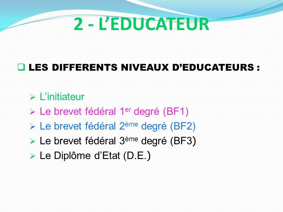 LES DIFFERENTS NIVEAUX DEDUCATEURS : Linitiateur Le brevet fédéral 1 er degré (BF1) Le brevet fédéral 2 ème degré (BF2) Le brevet fédéral 3 ème degré (BF3 ) Le Diplôme dEtat (D.E.