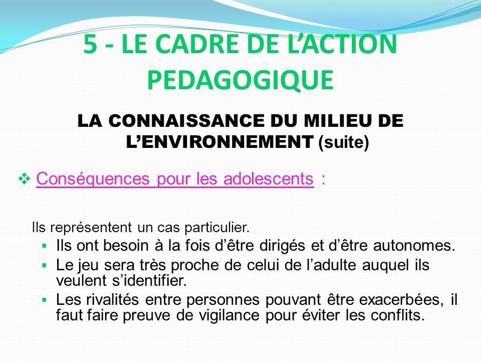 LA CONNAISSANCE DU MILIEU DE LENVIRONNEMENT (suite) Conséquences pour les adolescents : Ils représentent un cas particulier. Ils ont besoin à la fois