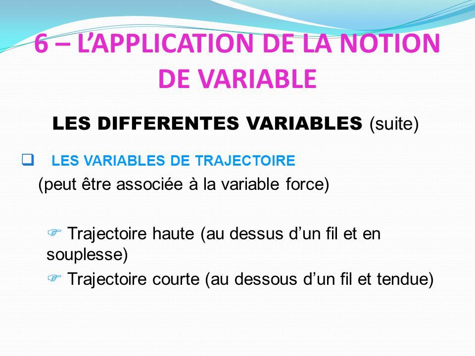 LES VARIABLES DE TRAJECTOIRE (peut être associée à la variable force) Trajectoire haute (au dessus dun fil et en souplesse) Trajectoire courte (au dessous dun fil et tendue) LES DIFFERENTES VARIABLES (suite) 6 – LAPPLICATION DE LA NOTION DE VARIABLE