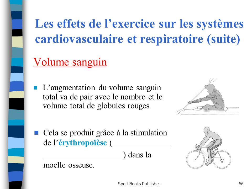 Sport Books Publisher56 Les effets de lexercice sur les systèmes cardiovasculaire et respiratoire (suite) Volume sanguin n Laugmentation du volume san
