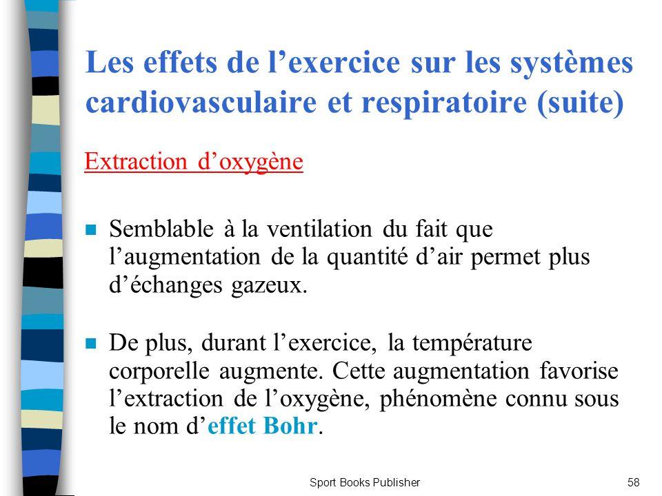 Sport Books Publisher58 Les effets de lexercice sur les systèmes cardiovasculaire et respiratoire (suite) Extraction doxygène n Semblable à la ventila