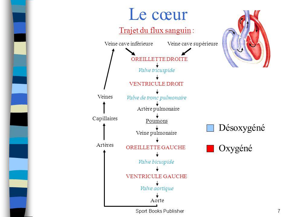 Sport Books Publisher7 Le cœur Trajet du flux sanguin : OREILLETTE DROITE Valve tricuspide VENTRICULE DROIT Valve de tronc pulmonaire Artère pulmonair