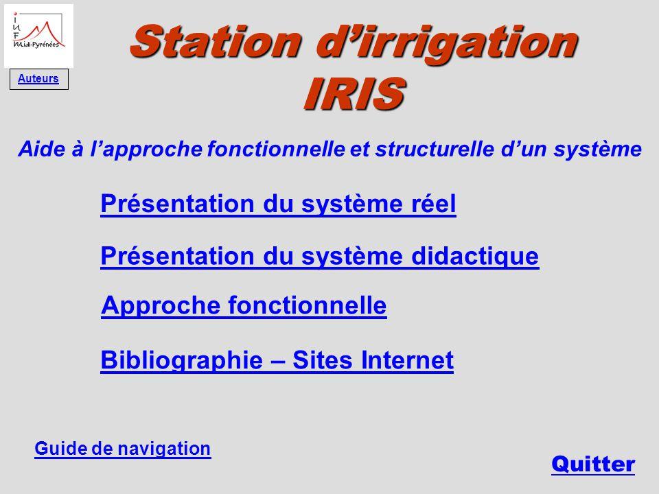 Sommaire Quitter Approche fonctionnelle Station dirrigation IRIS Guide de navigation Bibliographie – Sites Internet Aide à lapproche fonctionnelle et