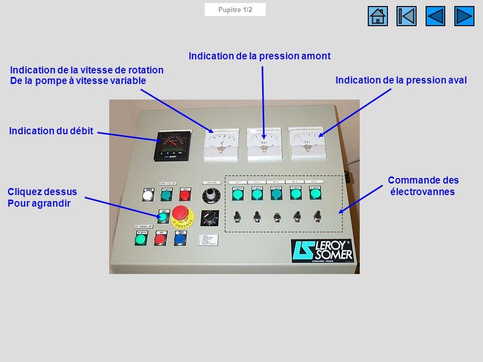 Commande des électrovannes Indication de la pression amont Indication de la vitesse de rotation De la pompe à vitesse variable Indication du débit Ind