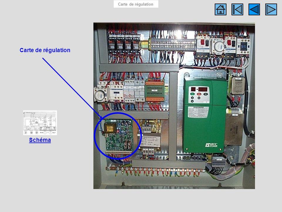 Carte de régulation Photo carte de régulation Carte de régulation Schéma