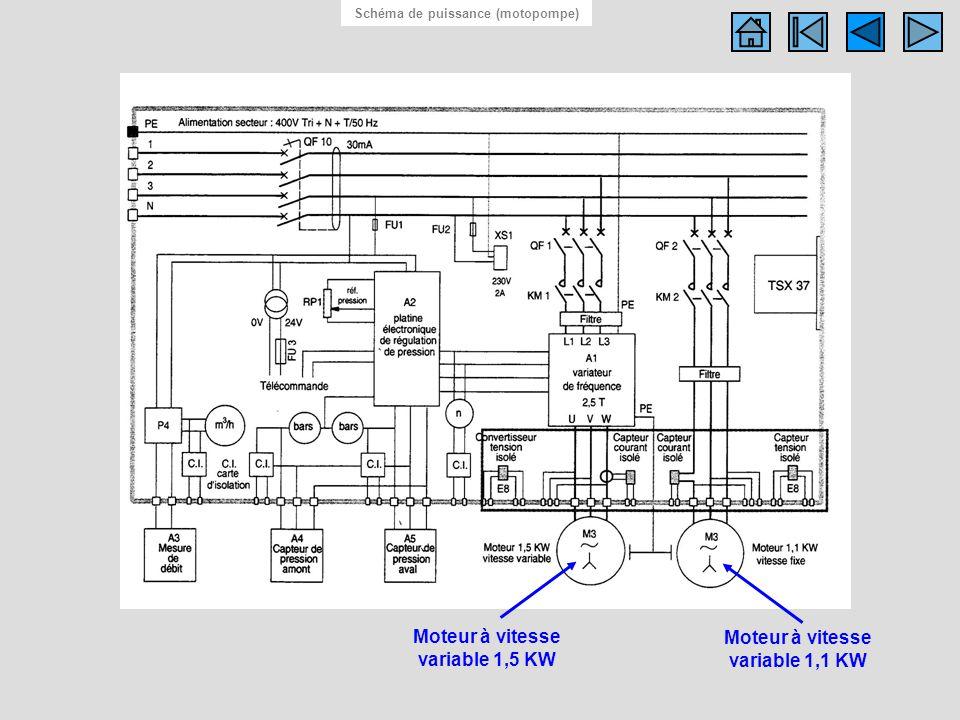 Schéma de puissance (motopompe) Moteur à vitesse variable 1,5 KW Moteur à vitesse variable 1,1 KW