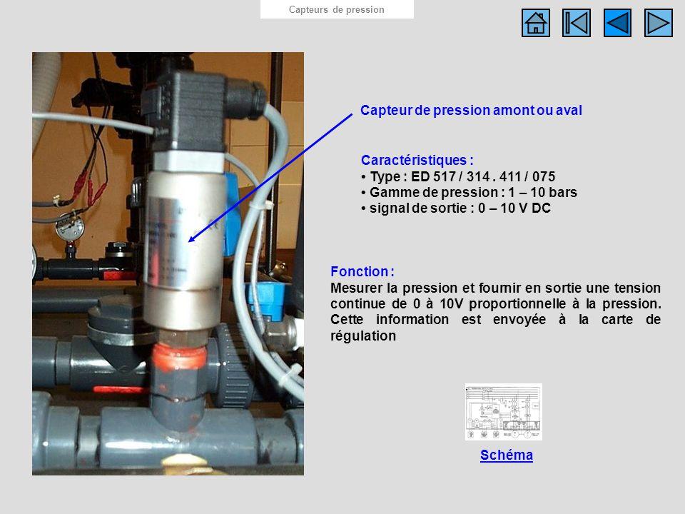 Caractéristiques : Type : ED 517 / 314. 411 / 075 Gamme de pression : 1 – 10 bars signal de sortie : 0 – 10 V DC Fonction : Mesurer la pression et fou