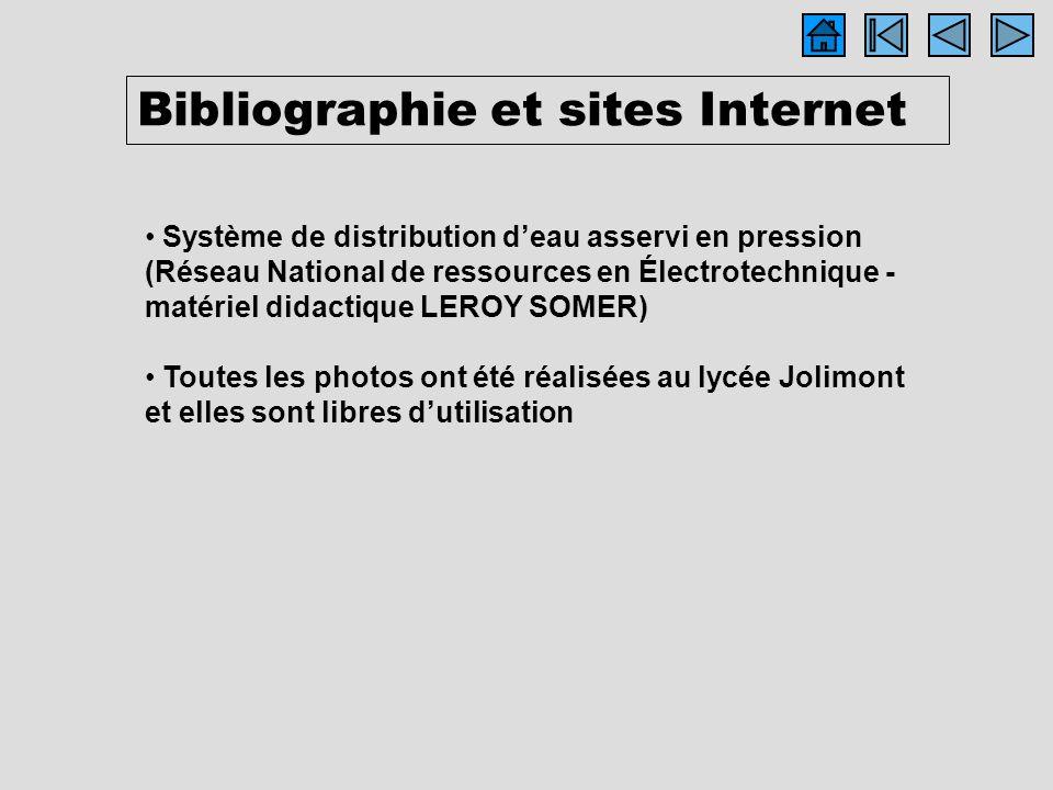 Bibliographie et sites Internet Système de distribution deau asservi en pression (Réseau National de ressources en Électrotechnique - matériel didacti