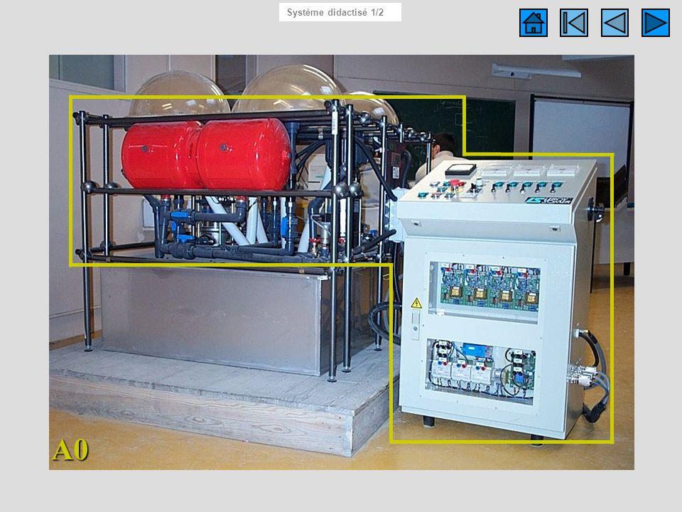 Le système est homothétique en débit et en pression à la station dirrigation de VERNIOLLE en ARIEGE.
