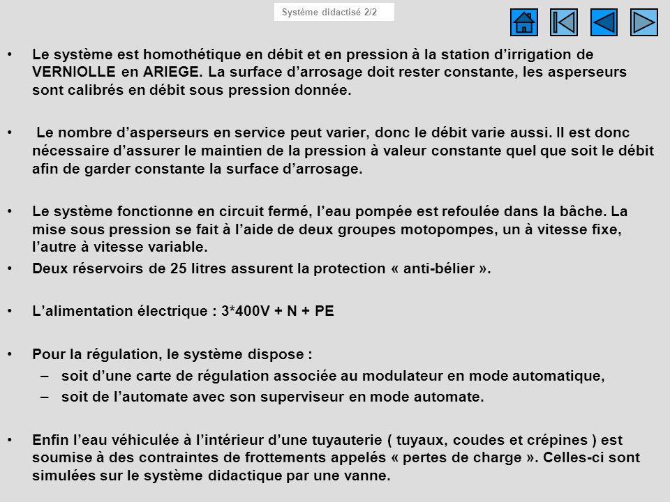 Eau aspergée sous pression Fonction globale : A-0 Réseau EDF 3*400V – 50Hz Marche Arrêt Arrêt durgence,, Informations pupitre Energie calorifique perdue W R E A-0 Consigne de pression Paramètres PI Réglage du pressostat Station dirrigation Irriguer par aspersion A0 Nombre dasperseurs Pertes de charge Réservoirs tampons Programme API Modes de marches C Analyse fonctionnelle >A-0 Eau stockée à la pression atmosphérique