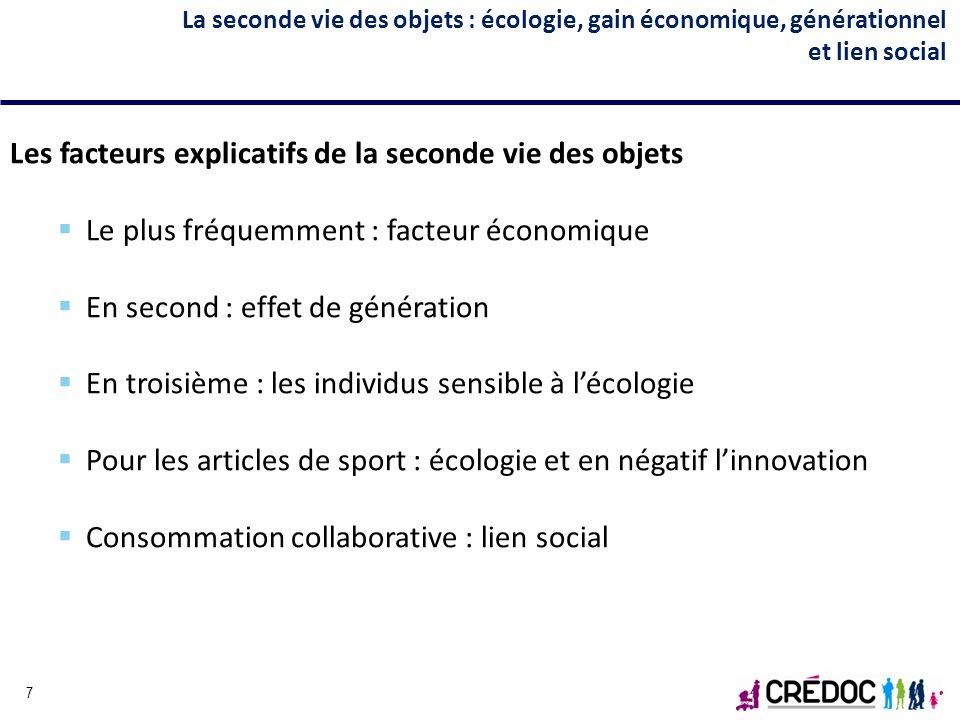 7 La seconde vie des objets : écologie, gain économique, générationnel et lien social Les facteurs explicatifs de la seconde vie des objets Le plus fr