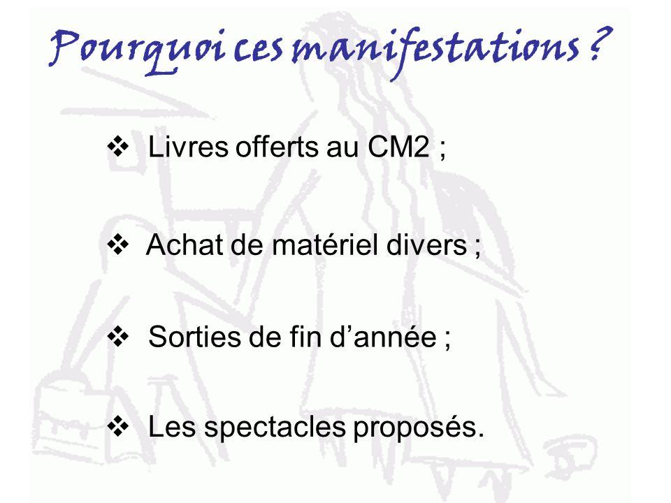Pourquoi ces manifestations ? Livres offerts au CM2 ; Achat de matériel divers ; Sorties de fin dannée ; Les spectacles proposés.