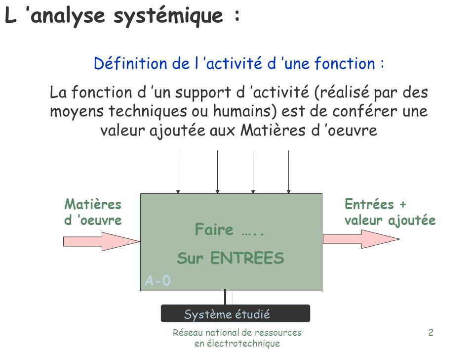 Réseau national de ressources en électrotechnique 2 Faire …..