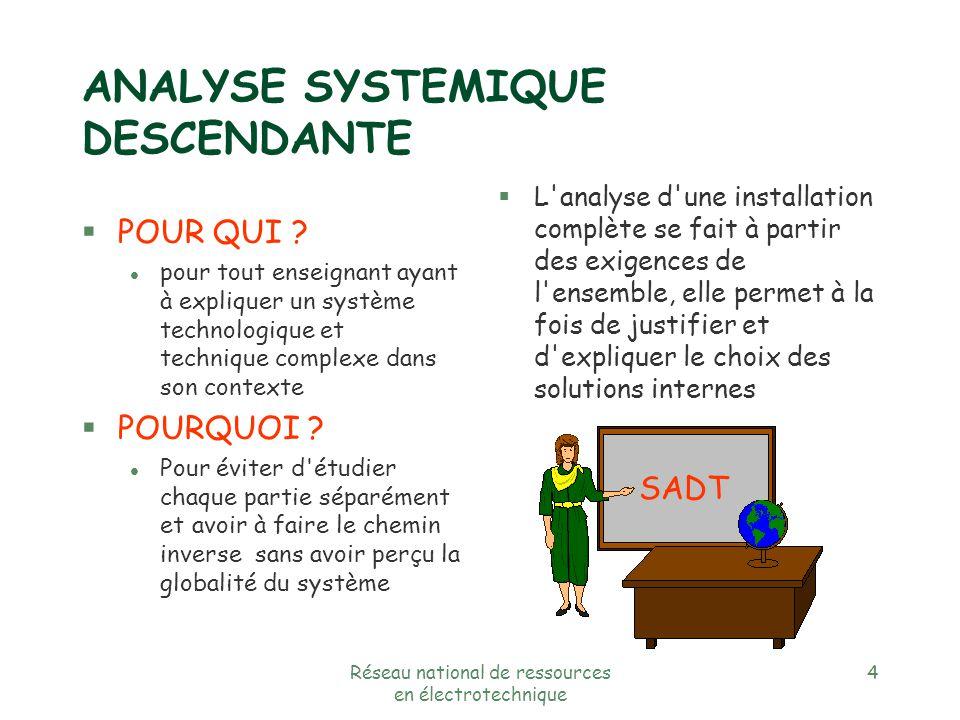 Réseau national de ressources en électrotechnique 4 ANALYSE SYSTEMIQUE DESCENDANTE §POUR QUI .