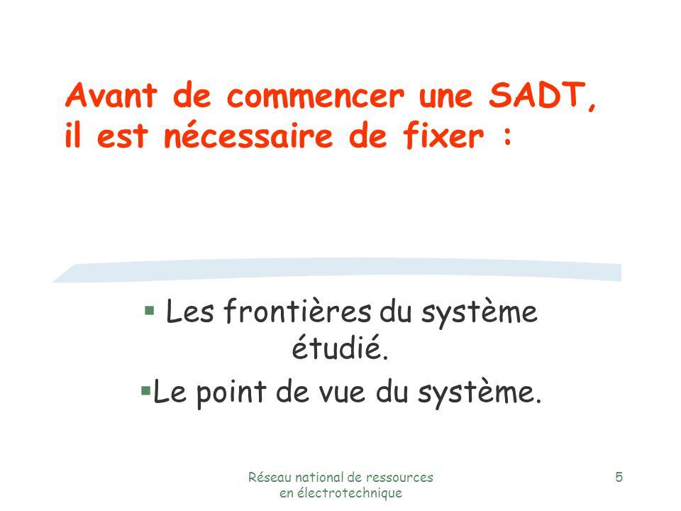 Réseau national de ressources en électrotechnique 5 Avant de commencer une SADT, il est nécessaire de fixer : § Les frontières du système étudié.