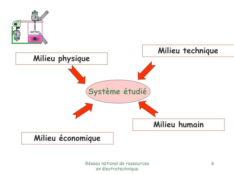 Réseau national de ressources en électrotechnique 6 Système étudié Milieu physique Milieu technique Milieu humain Milieu économique