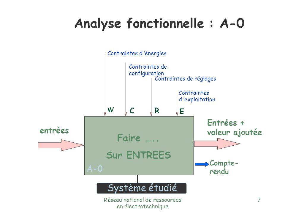 Réseau national de ressources en électrotechnique 7 CR E Faire …..