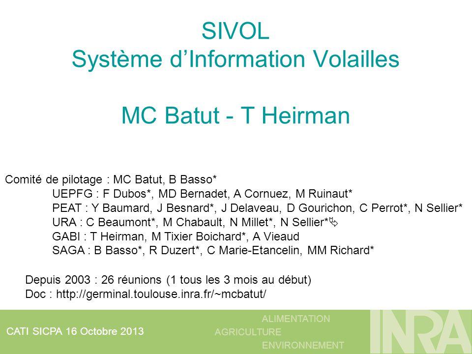 ALIMENTATION AGRICULTURE ENVIRONNEMENT CATI SICPA 16 Octobre 2013 SIVOL Système dInformation Volailles MC Batut - T Heirman Comité de pilotage : MC Ba