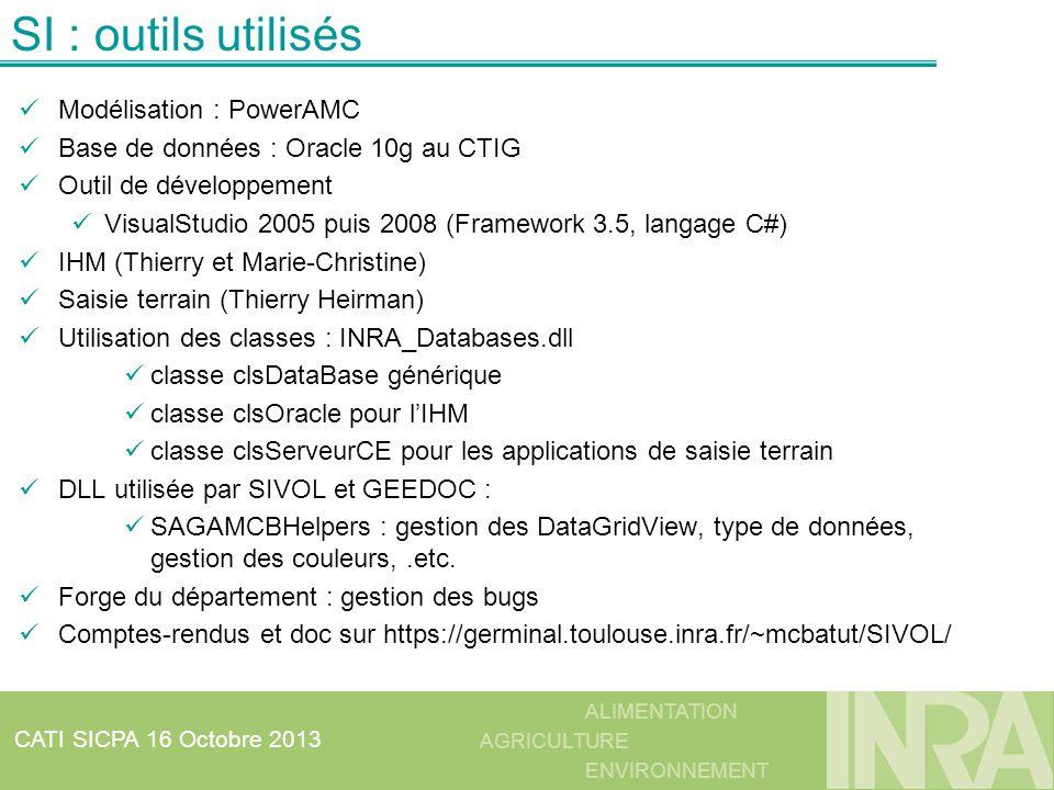 ALIMENTATION AGRICULTURE ENVIRONNEMENT CATI SICPA 16 Octobre 2013 Modélisation : PowerAMC Base de données : Oracle 10g au CTIG Outil de développement