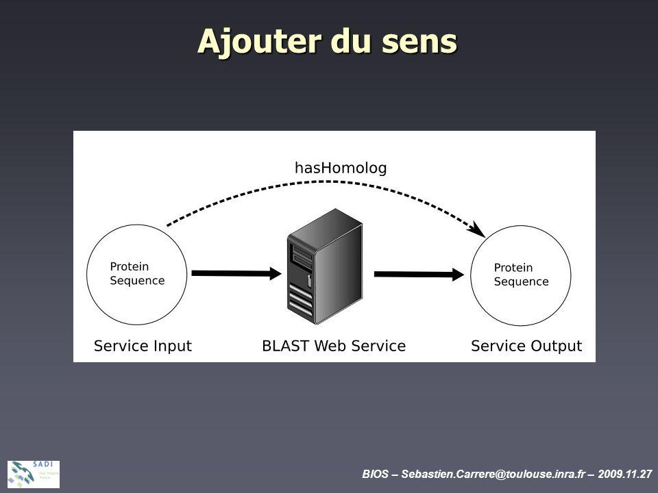 BIOS – Sebastien.Carrere@toulouse.inra.fr – 2009.11.27 Ajouter du sens