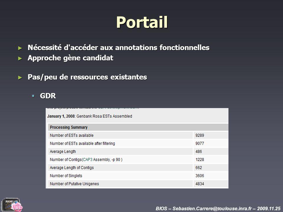 BIOS – Sebastien.Carrere@toulouse.inra.fr – 2009.11.25 Portail - analyses Clusters Clusters FrameDP FrameDP Blastn vs.
