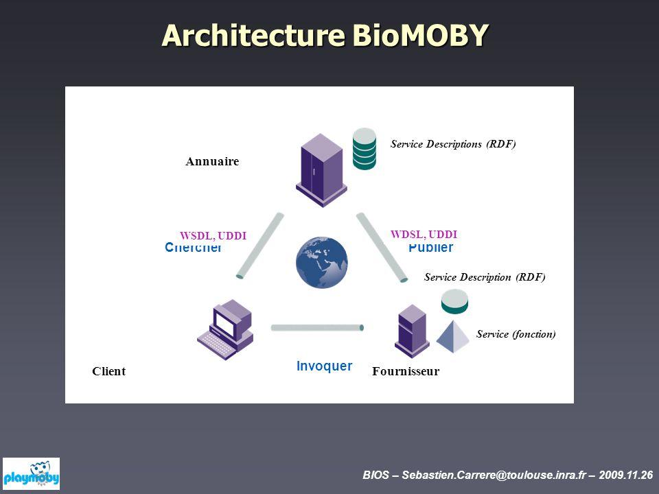 BIOS – Sebastien.Carrere@toulouse.inra.fr – 2009.11.26 Architecture BioMOBY PublierChercher Invoquer Annuaire Fournisseur Service Descriptions (RDF) Service Description (RDF) Service (fonction) WDSL, UDDI WSDL, UDDI Client