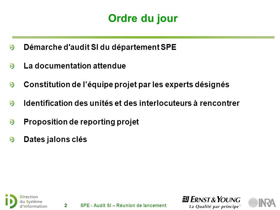 Démarche d'audit SI du département SPE La documentation attendue Constitution de léquipe projet par les experts désignés Identification des unités et