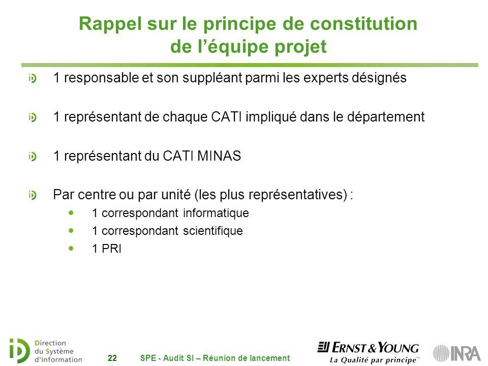 22 Rappel sur le principe de constitution de léquipe projet 1 responsable et son suppléant parmi les experts désignés 1 représentant de chaque CATI im