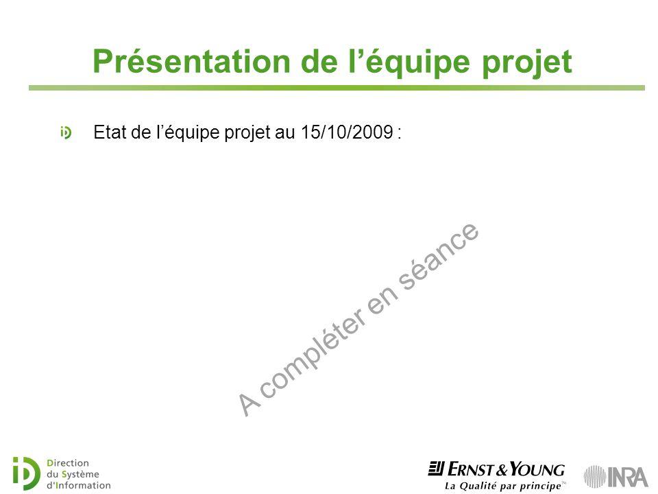 Présentation de léquipe projet Etat de léquipe projet au 15/10/2009 : A compléter en séance