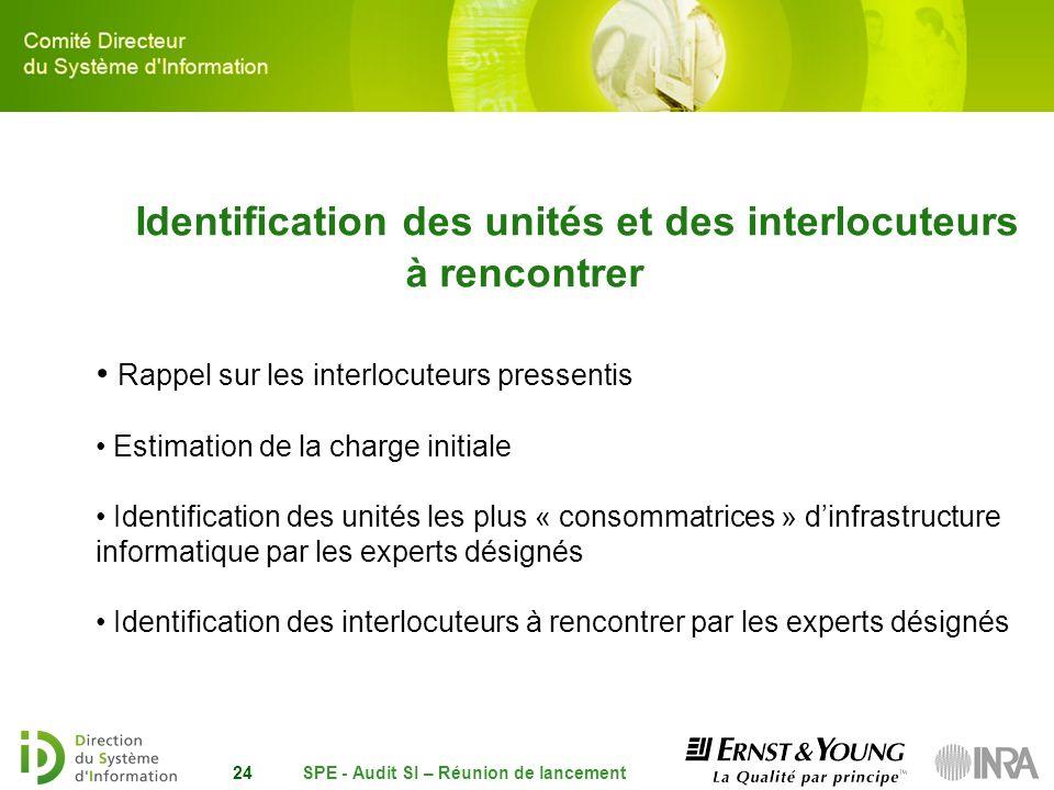 SPE - Audit SI – Réunion de lancement24 Identification des unités et des interlocuteurs à rencontrer Rappel sur les interlocuteurs pressentis Estimati