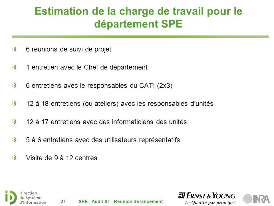 SPE - Audit SI – Réunion de lancement27 Estimation de la charge de travail pour le département SPE 6 réunions de suivi de projet 1 entretien avec le C